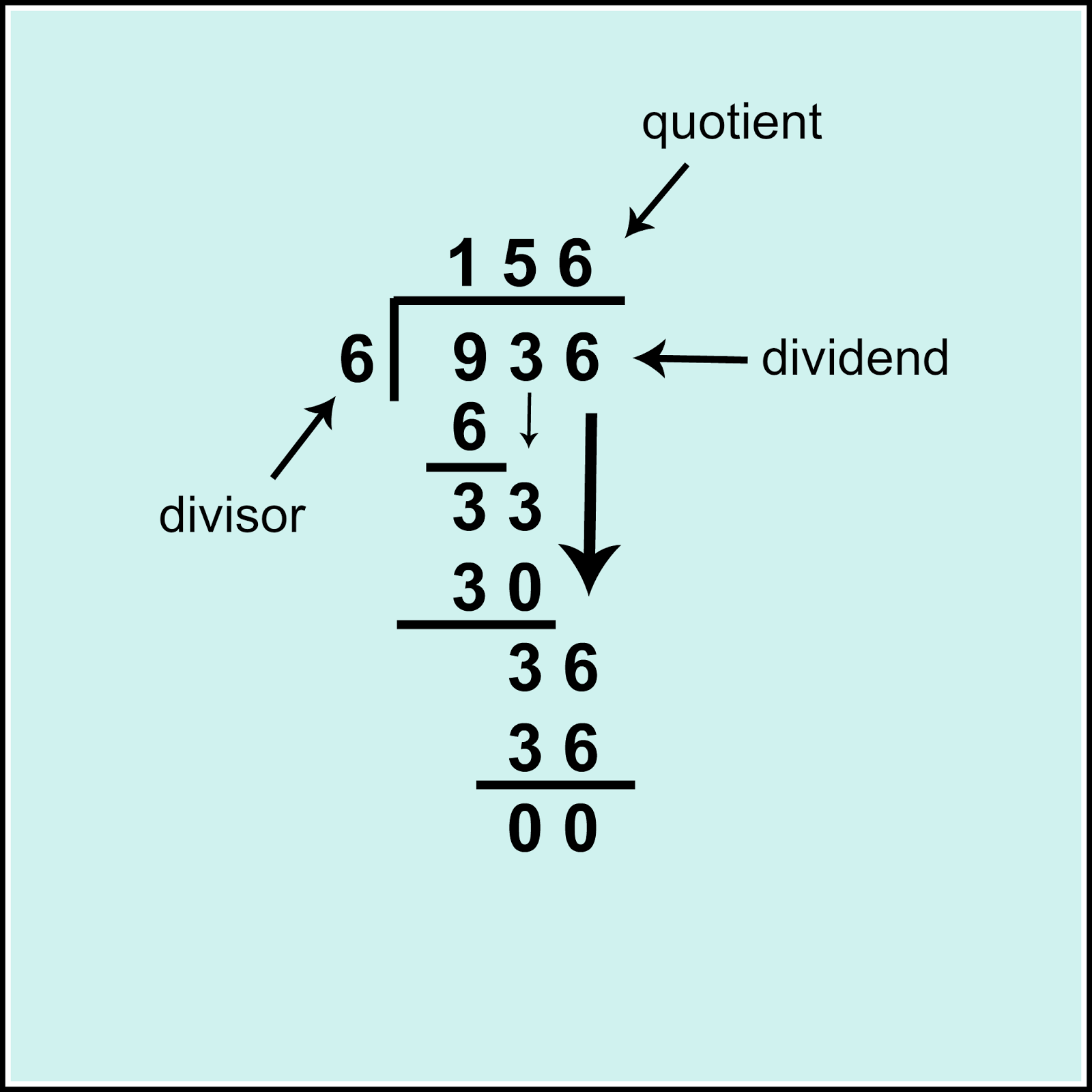 Pin On Grade 5 Math