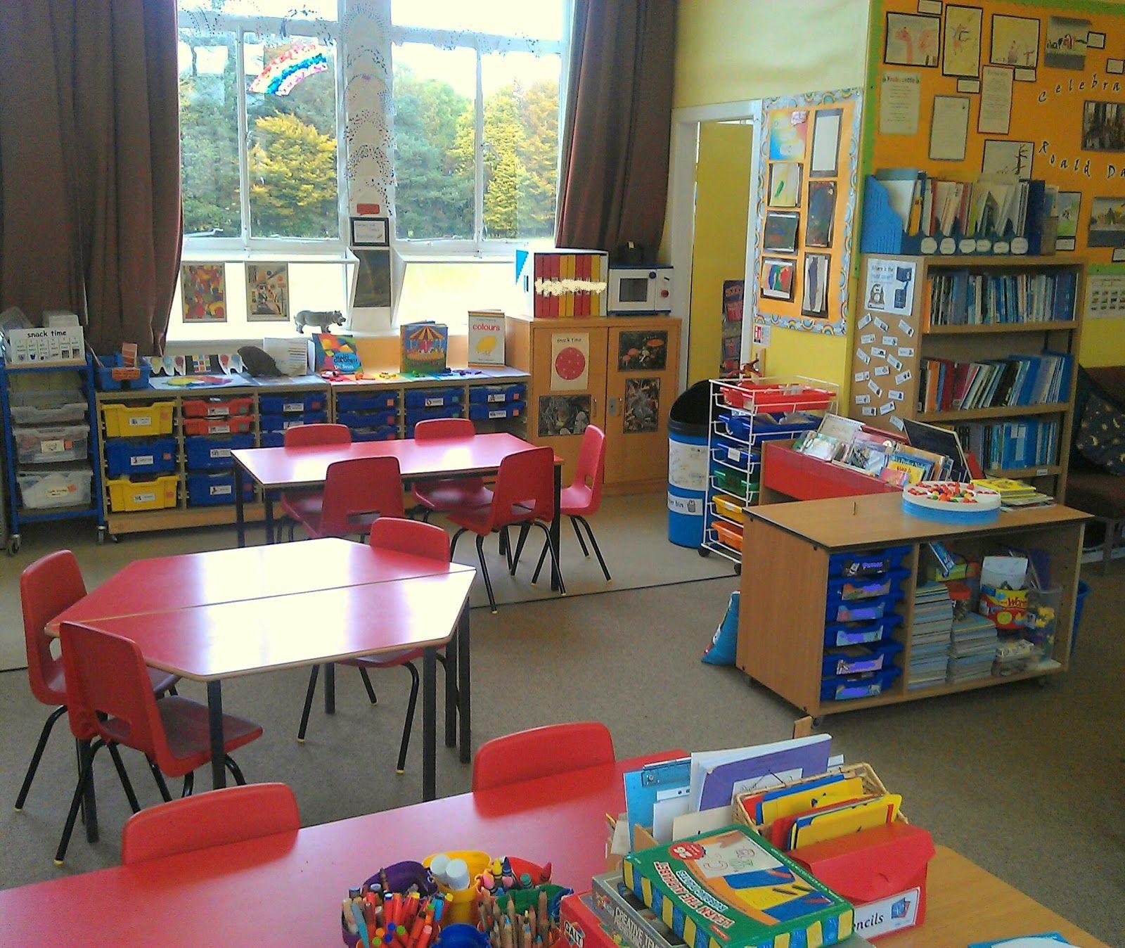 Mrs Coopers Nursery Classroom Organisation