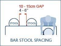 Bar Stool Spacing Bar Stools Bar Stool Guide Bar