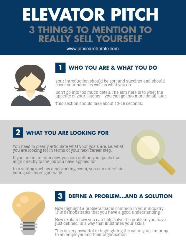 Elevator Pitch 3 Things To Mention To Really Sell Yourself Pitch
