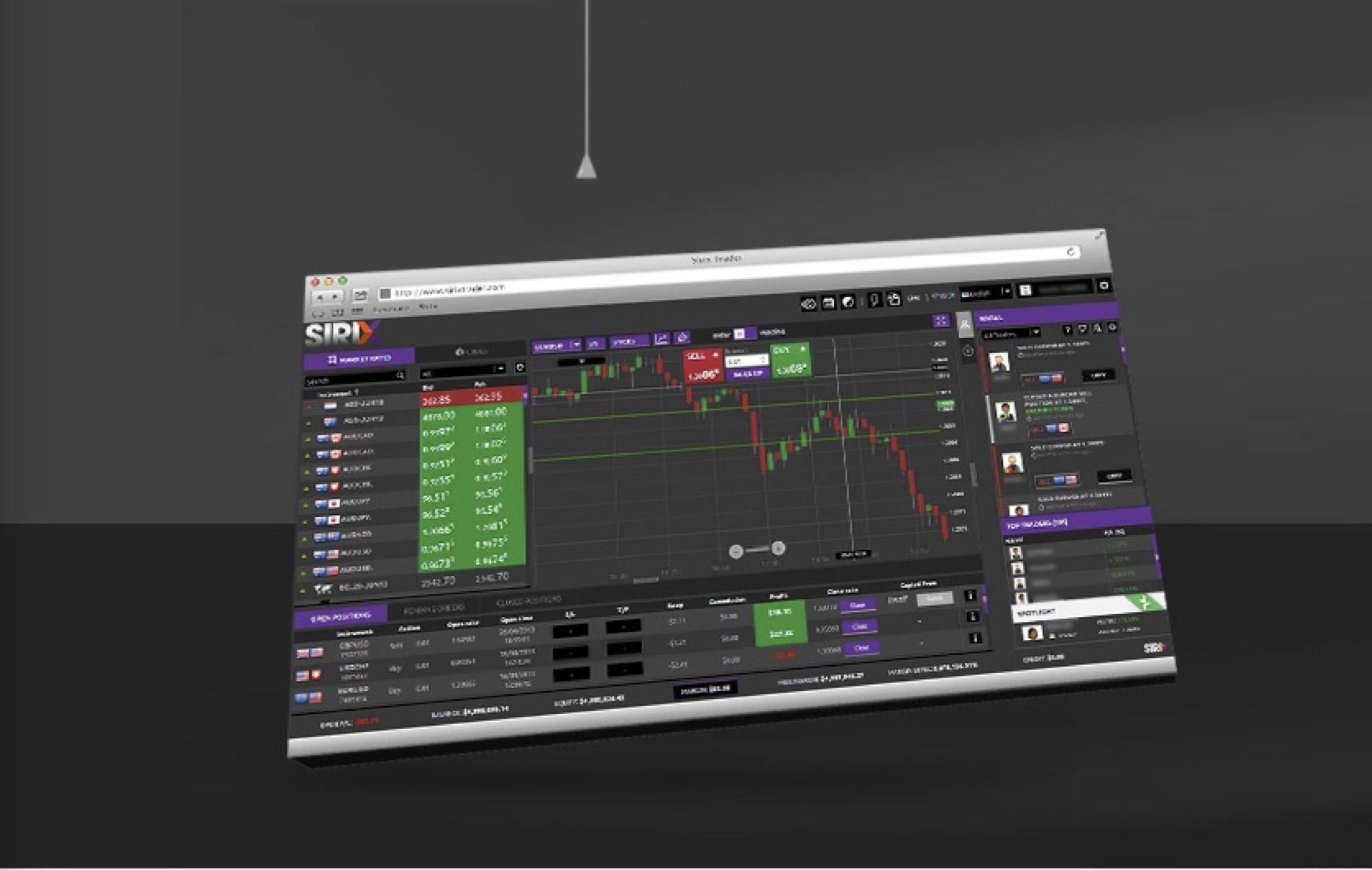 Top 5 Forex Brokers Using Sirix If You Are Not Familiar With