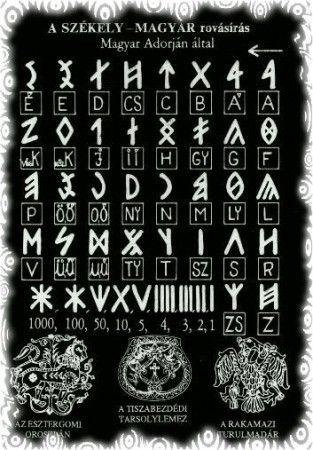 székely-magyar rovásírás:  old Hungarian Script (notch,score)  Alphabet