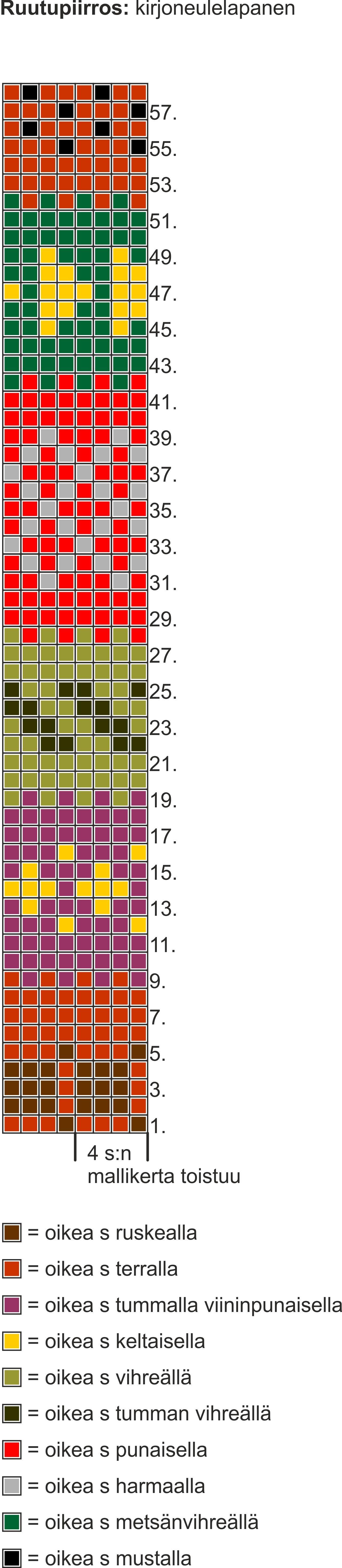 Iloiset kirjoneulelapaset jämälangoista Novita 7 Veljestä   Novita knits