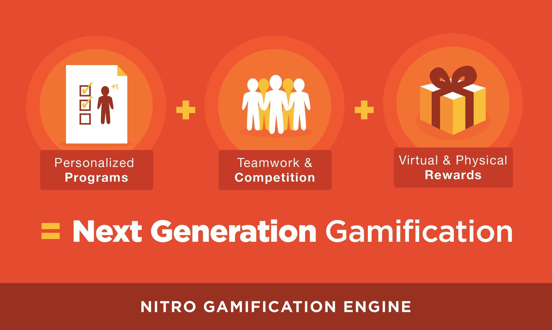 Civics online gaming Common Core Online educational