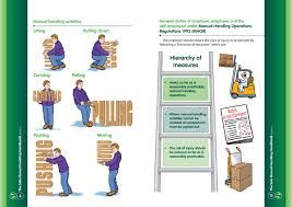Manual Handling  Google Zoeken  Health And Safety