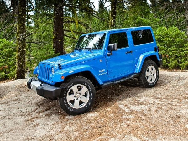 Used 2014 Jeep Wrangler For Sale In San Diego Ca Truecar 2014