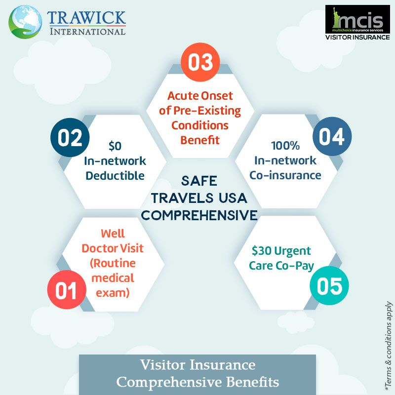 Pin By Mcis Multichoice Insurance Services On Plans Of Trawick