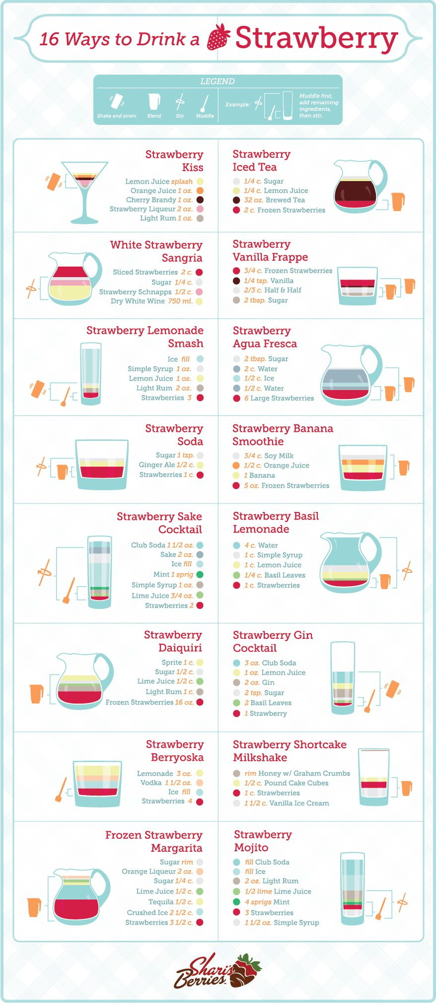 16 Ways to Drink aStrawberry - Style Estate -