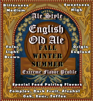Fall Beer Style Of The Week - Old Ale.