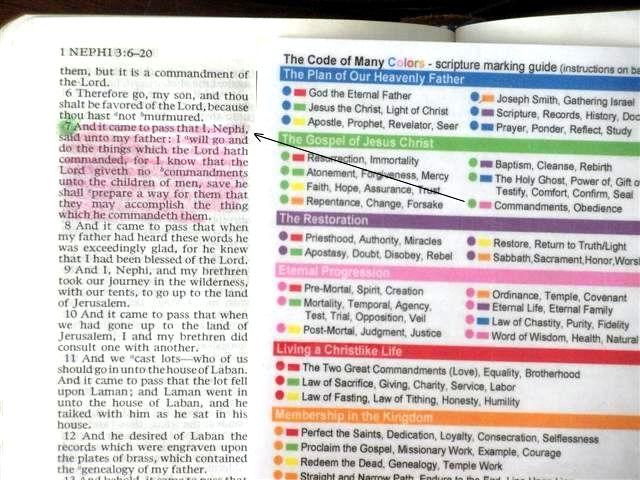 Image result for marking scriptures