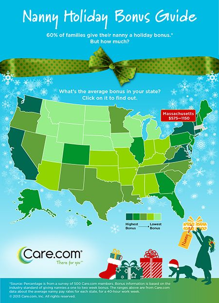 Learn the average nanny Christmas bonus in your area and get answers