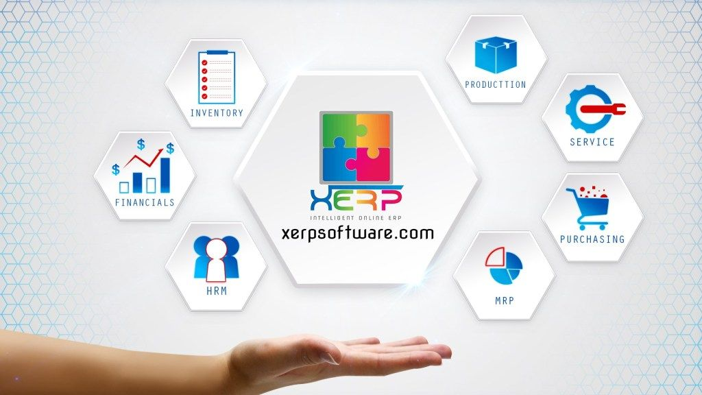 Erp Stands For Enterprise Resource Planning Is A Software That Acts As The Encyclopedia Of Business Activities There Are Many Companies Providing Erp In 2020 Erp System
