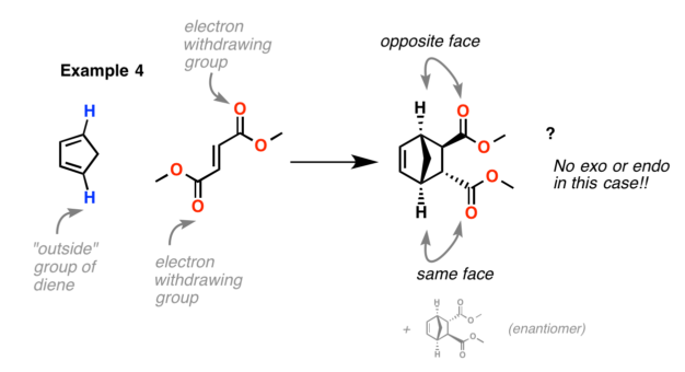 Exo Vs Endo Products In The Diels Alder How To Tell Them Apart Organic Chemistry Organic Chem Chemistry