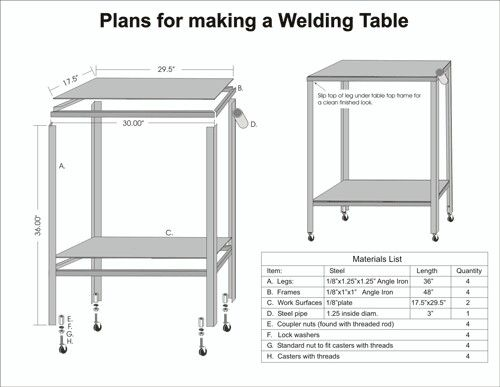 Welding table plans