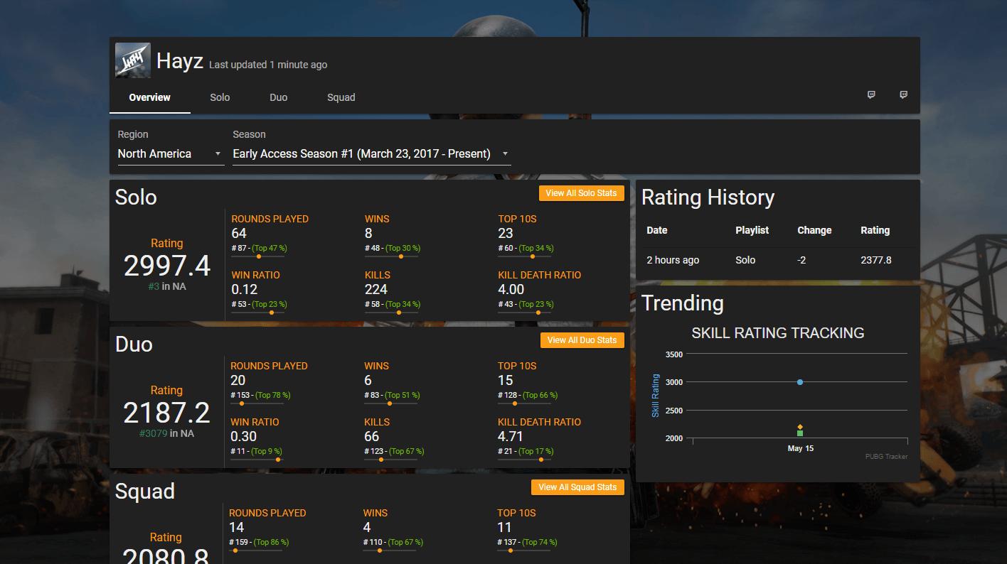 Fortnite Tracker Fornite Games Desktop Screenshot Desktop
