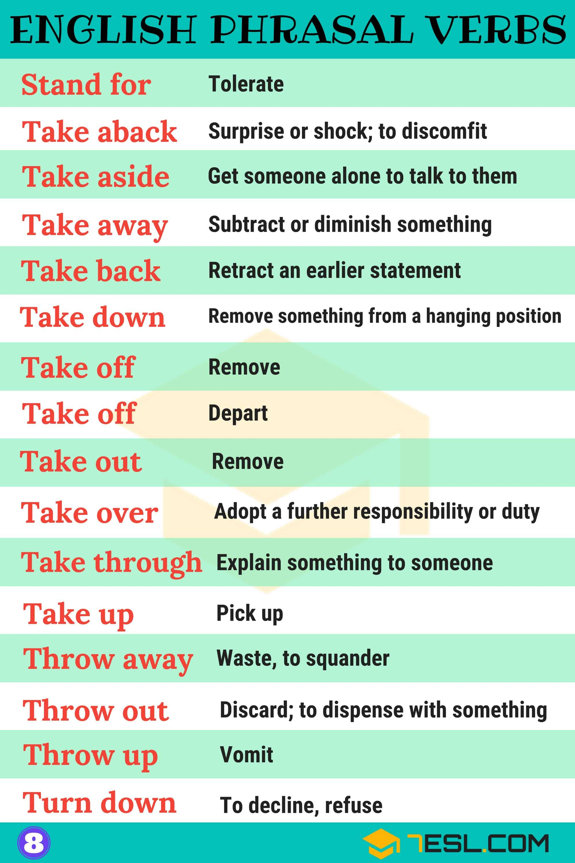 2000+ Common Phrasal Verbs List from A-Z | English Language
