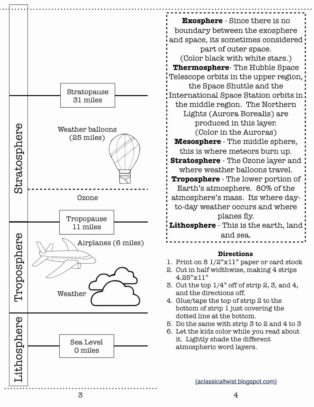 Layers Of The Atmosphere Worksheet Luxury Homeschooling