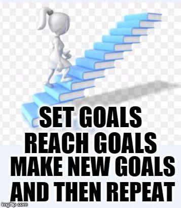 Repeat Meme Generator Setting Goals Reaching Goals Repeat
