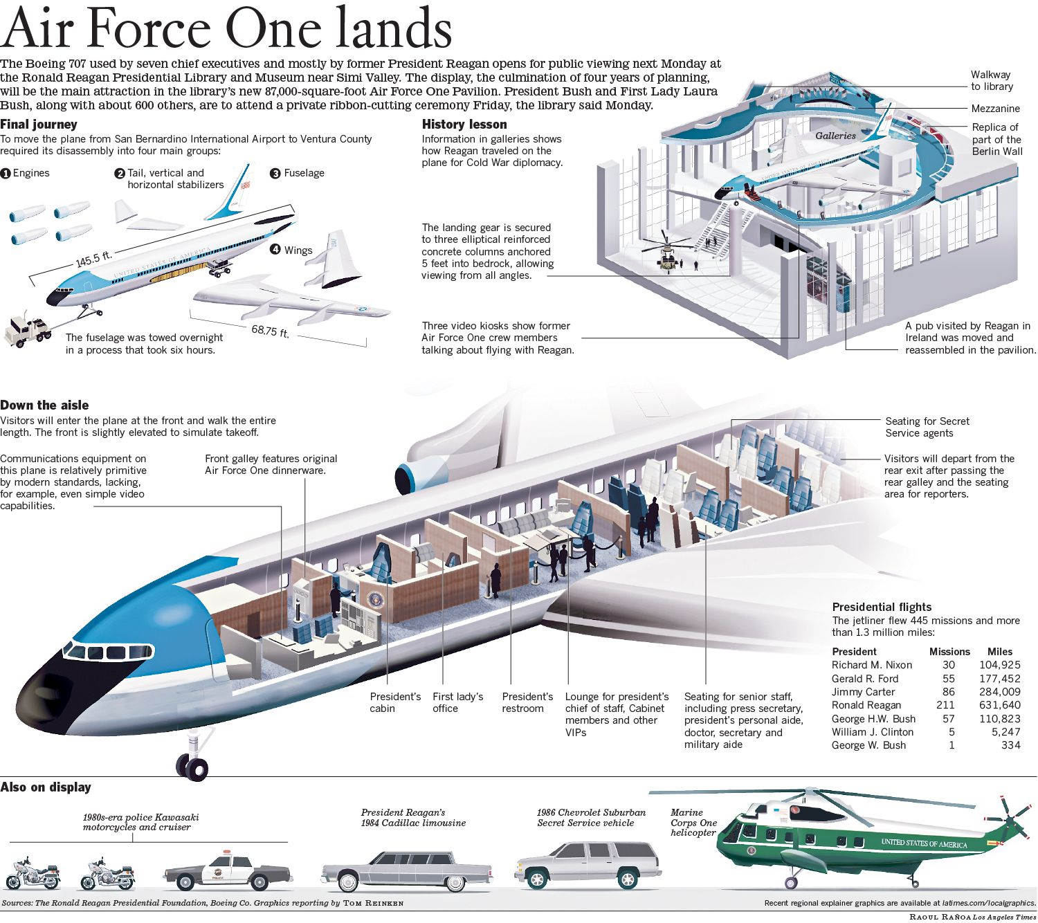 block diagram of 4 to 1 multiplexer air force one. graphic by raoul ranoa | infographics ...