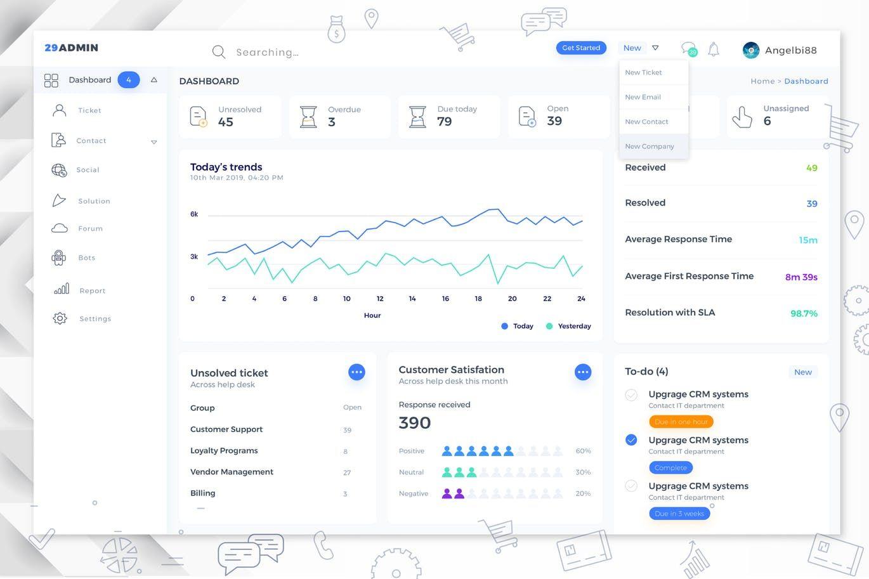 Admin Dashboard Customer Relationship Management By Angelbi88 On Customer Relationship Management Relationship Management Customer Relationships