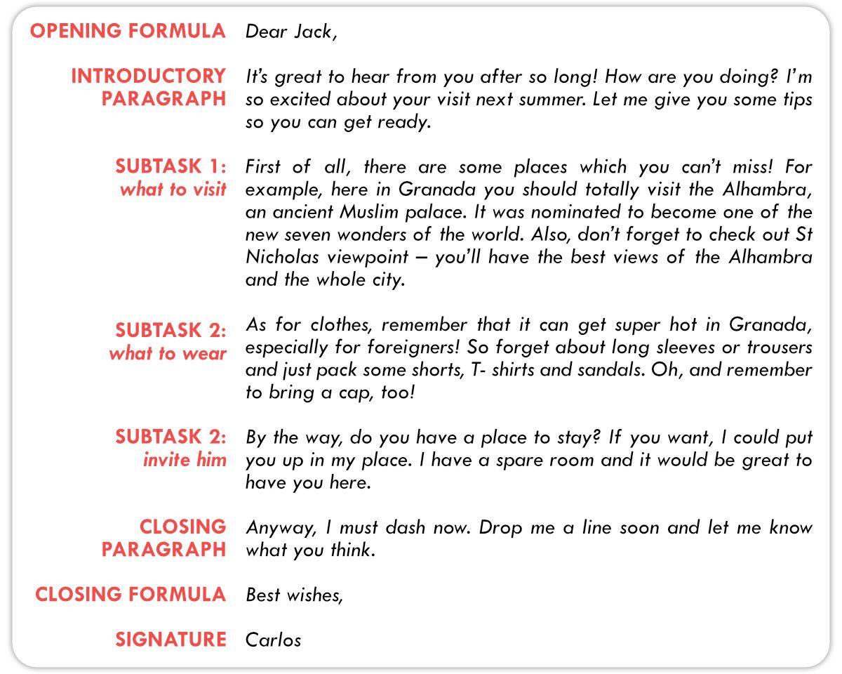 Cómo Escribir Un Email Informal Para Fce Si Estás Preparando El B2 First Te Interesará Sabe Carta Informal En Ingles Cómo Escribir Ejemplo De Carta Formal