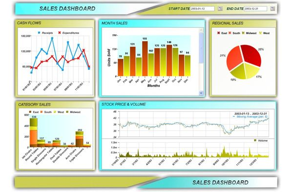Key Performance Indicators Dashboards Excel Template  Tools