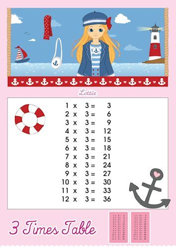 3 Times Table Printable Chart | Learn with Lottie | Printable times ...