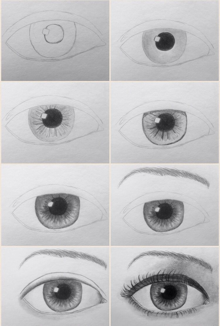 Drawing eyes tutorial realistic how to draw an eye female woman