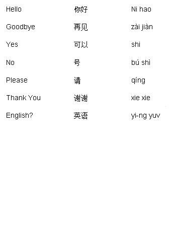 Chinese greetings learn chinese importance of chinese chinese greetings learn chinese m4hsunfo