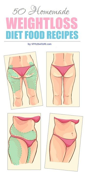 how to lose fat and tone your legs