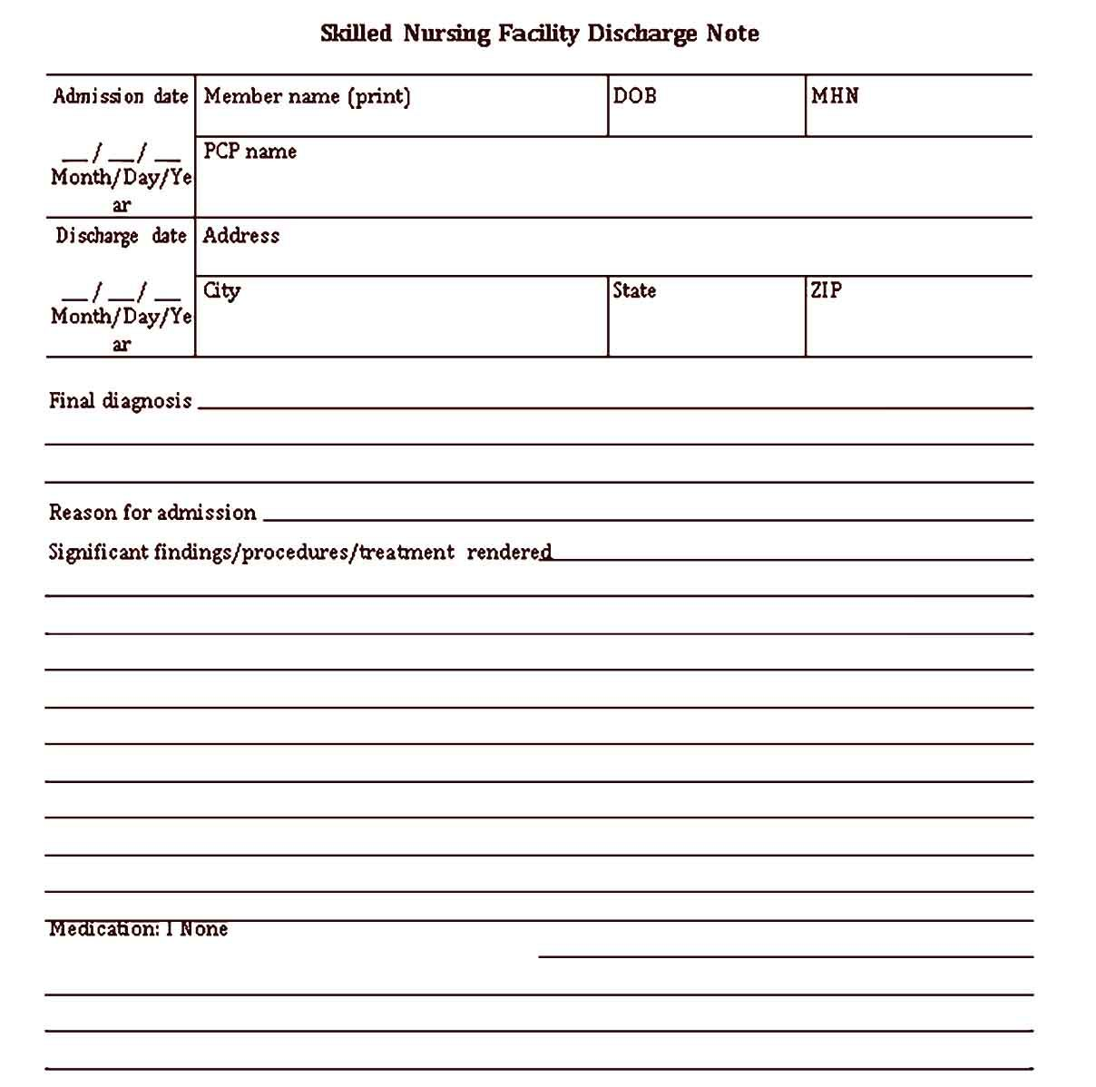 Sample Nursing Note Templates