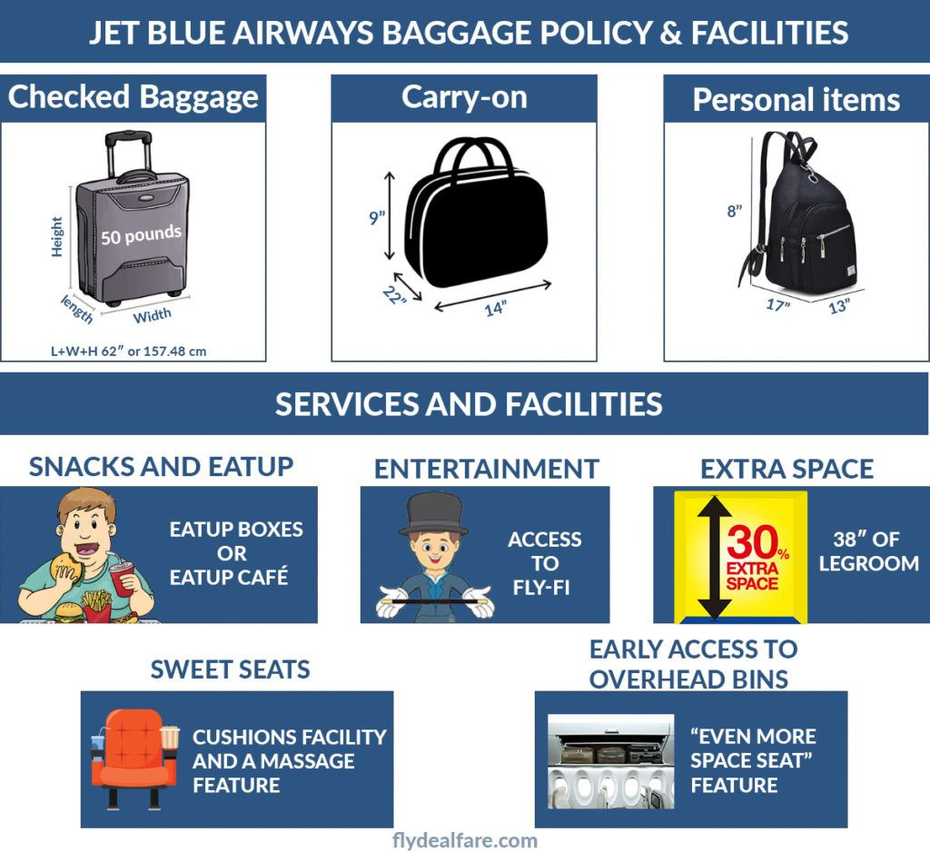 Baggage Fees Of Jet Blue Airways