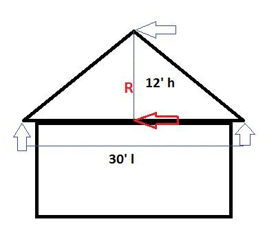 Calculating an area of a triangle when estimating a roof Roof info - roofing estimate