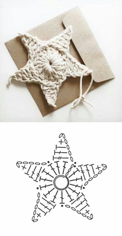 ce759c4816fde2ec3b9b9ed7ea1c308d.jpg 497×960 piksel | Crochet ...