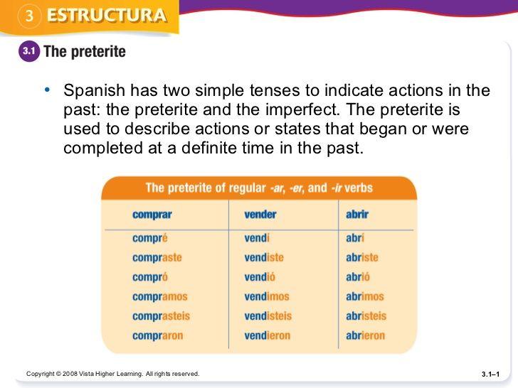Preterite Tense Conjugation | Spanish | Pinterest | Spanish ...