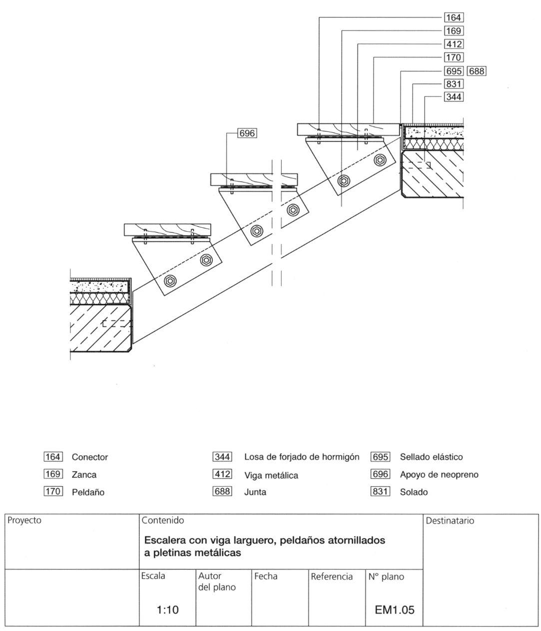 M rmoles areniscas calizas pizarras yesos escayolas for Escalera de metal con descanso