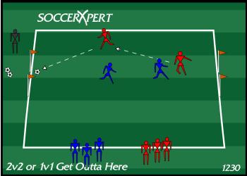Soccer Drills By Soccerxpert Soccer Drills Soccer Skills Training Soccer