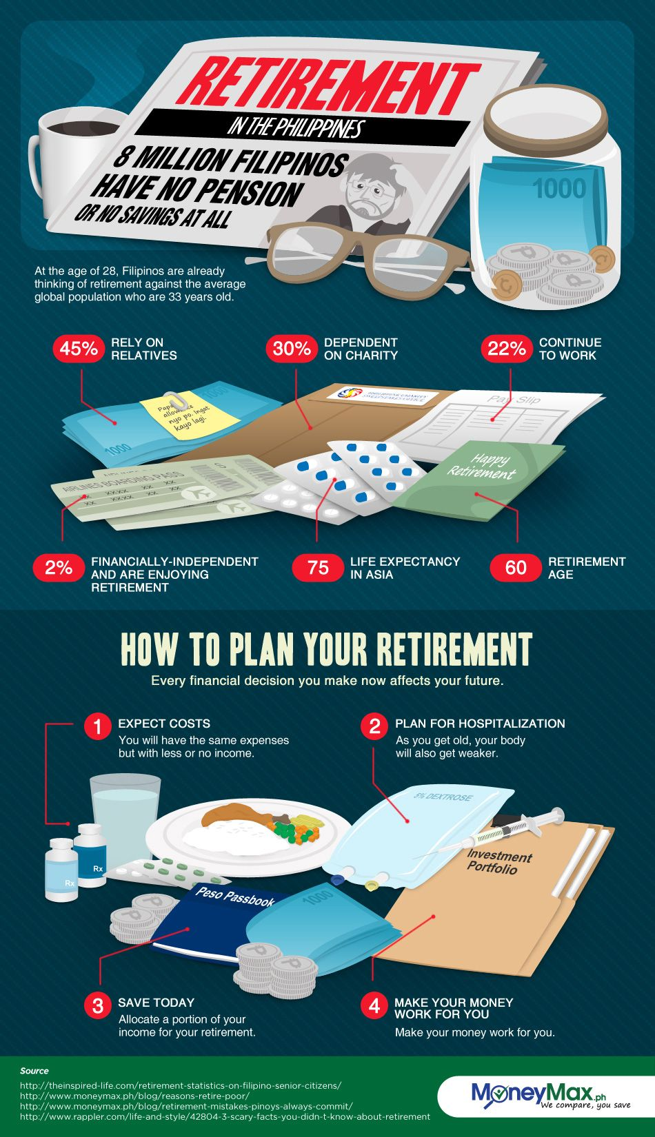 What To Expect When You Re Retiring In The Philippines Life