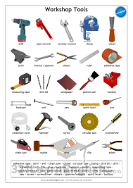 Image Result For Tools Names In English Woodworking Hand Tools Carpentry Tools Woodworking Vocabulary