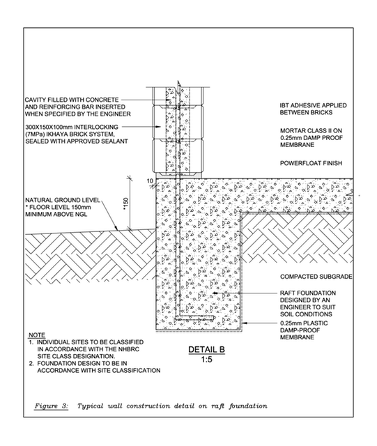 Typical Wall Construction Detail On Raft Foundation Architectural