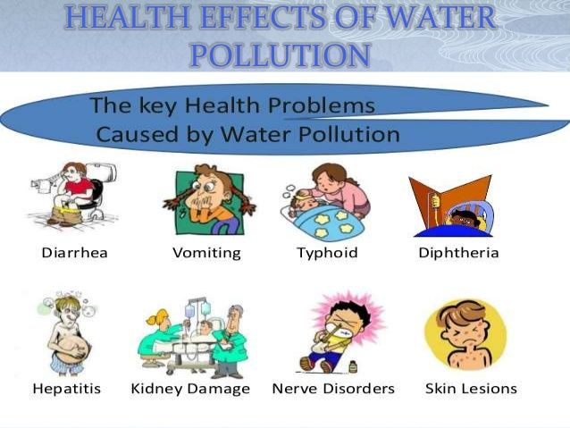 water pollution health effects | health | Pinterest