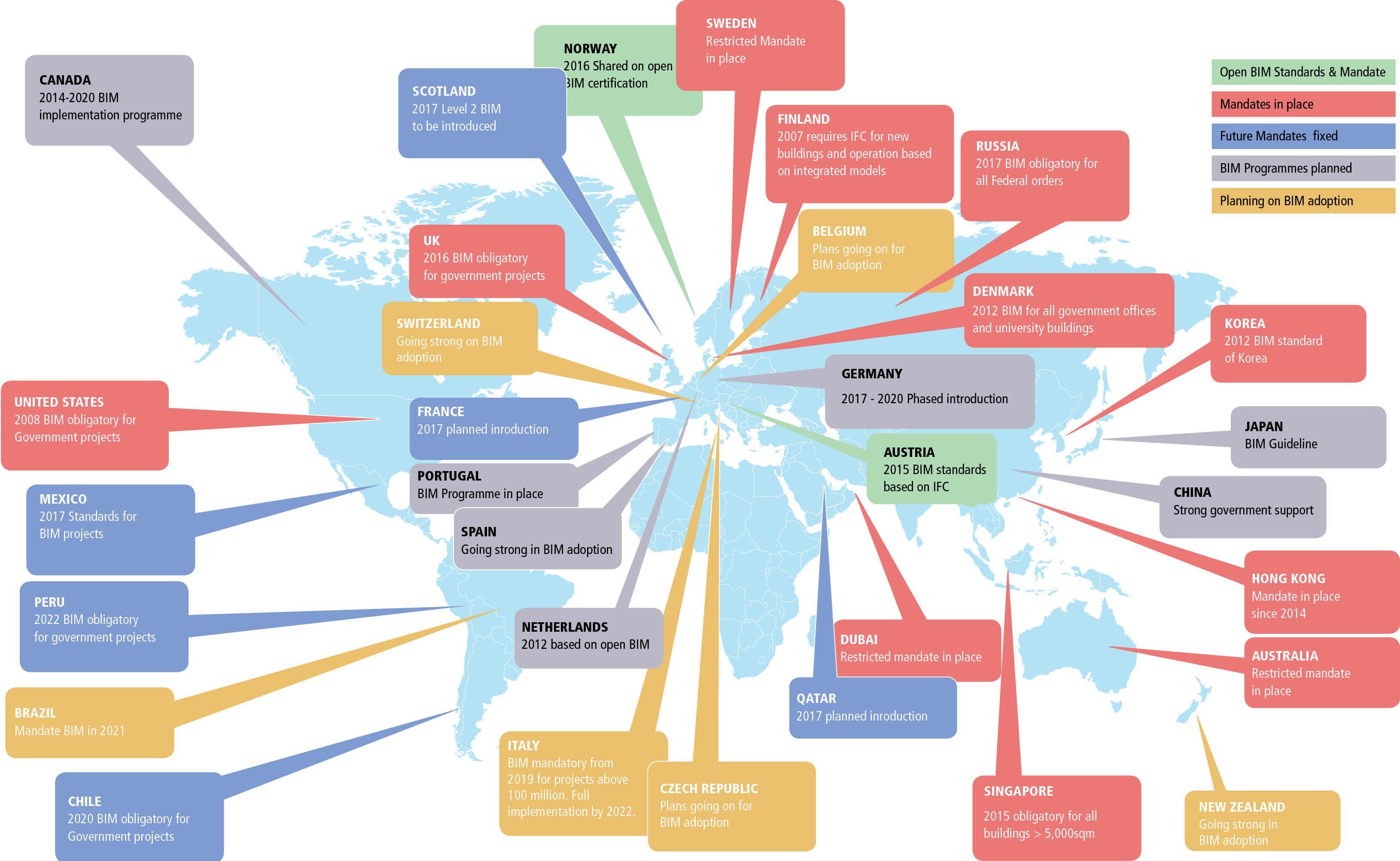 Bim Adoption Around The World How Good Are We Building