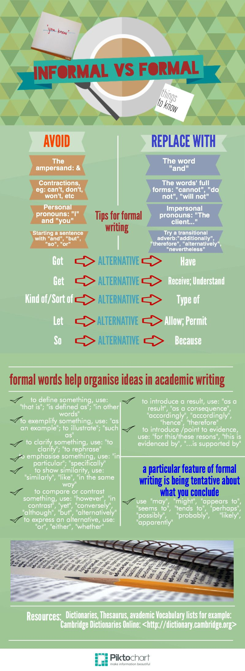 another helpful handout for all of my english classes  another helpful handout for all of my english classes academicwriting  writingtip mental health essays also science and technology essay high school vs college essay compare and contrast