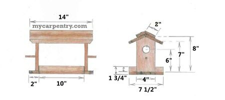 futterh uschen bauplan f r holzwerker wooden bird feeder plans bird houses vogel. Black Bedroom Furniture Sets. Home Design Ideas