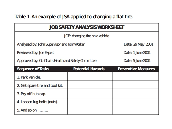 12+ Task Safety Analysis Templates (With images) Job