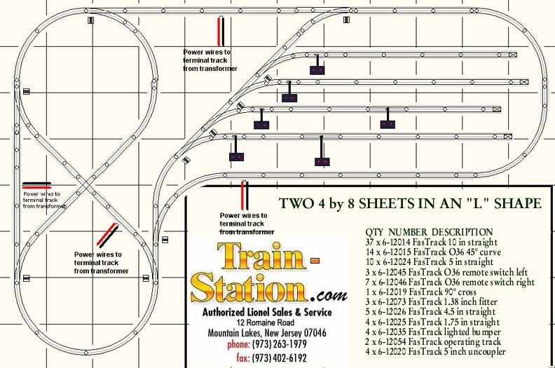 L Shaped Layout With Lionel Fastrack Lionel Trains Layout Model Trains Ho Model Trains