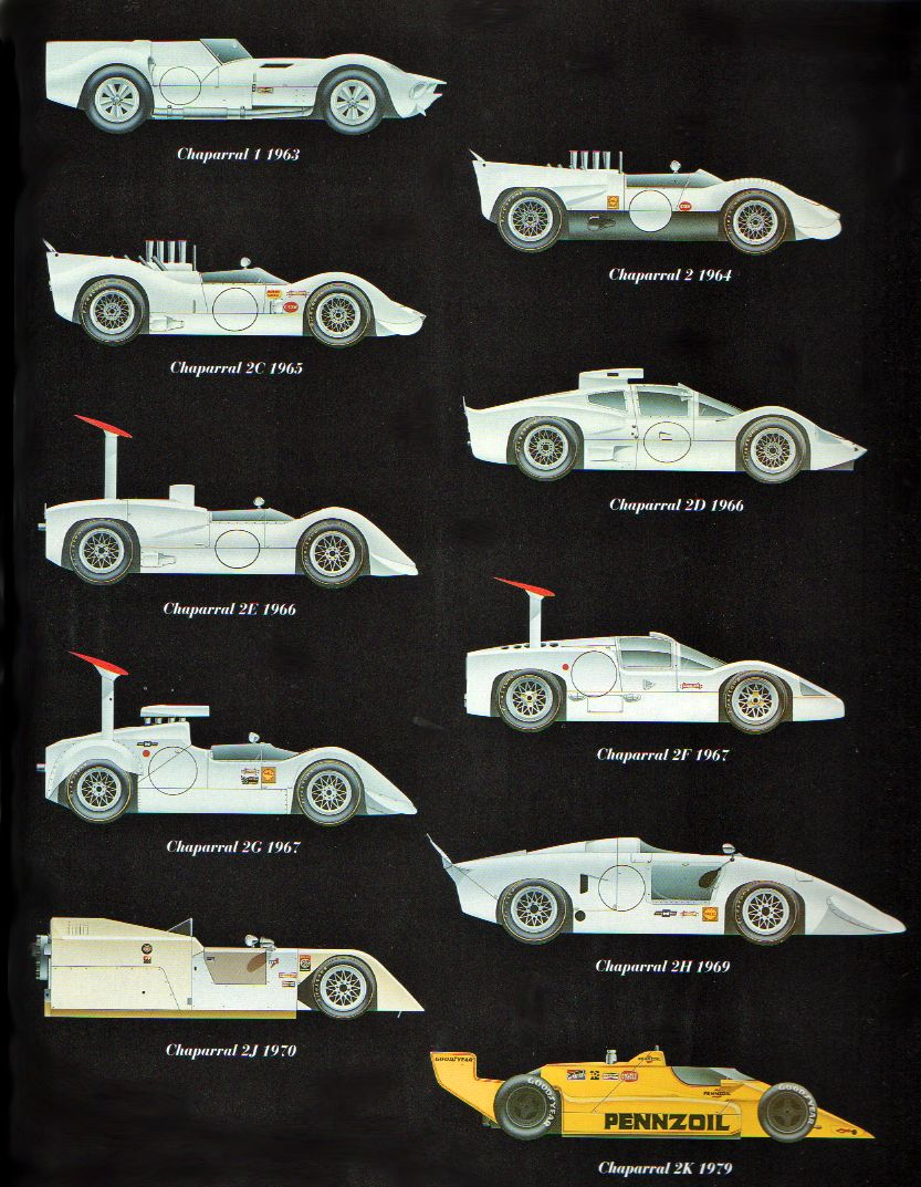 Chaparrals From 1963 Through 1979 Voiture De Course Le Mans