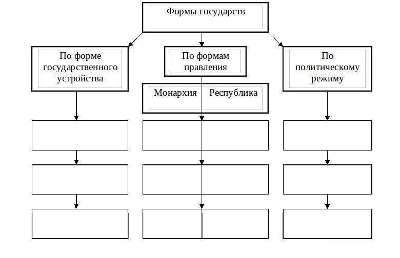 Решебник по татарскому языку 7 класс хайдарова