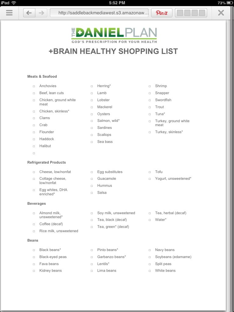 2nd page for the Daniel plan shopping list Daniel plan