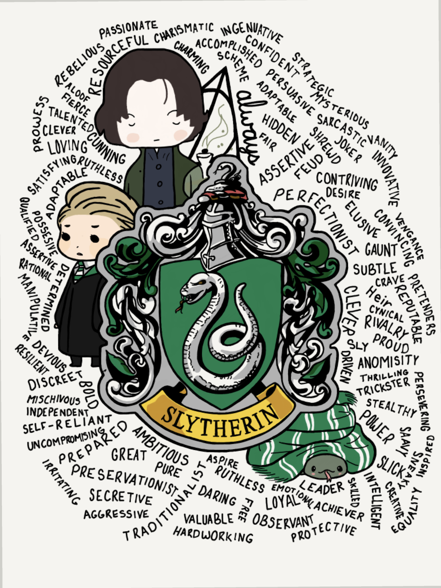Slytherin Doodles And Traits Harry Potter Drawings Harry Potter Stickers Slytherin